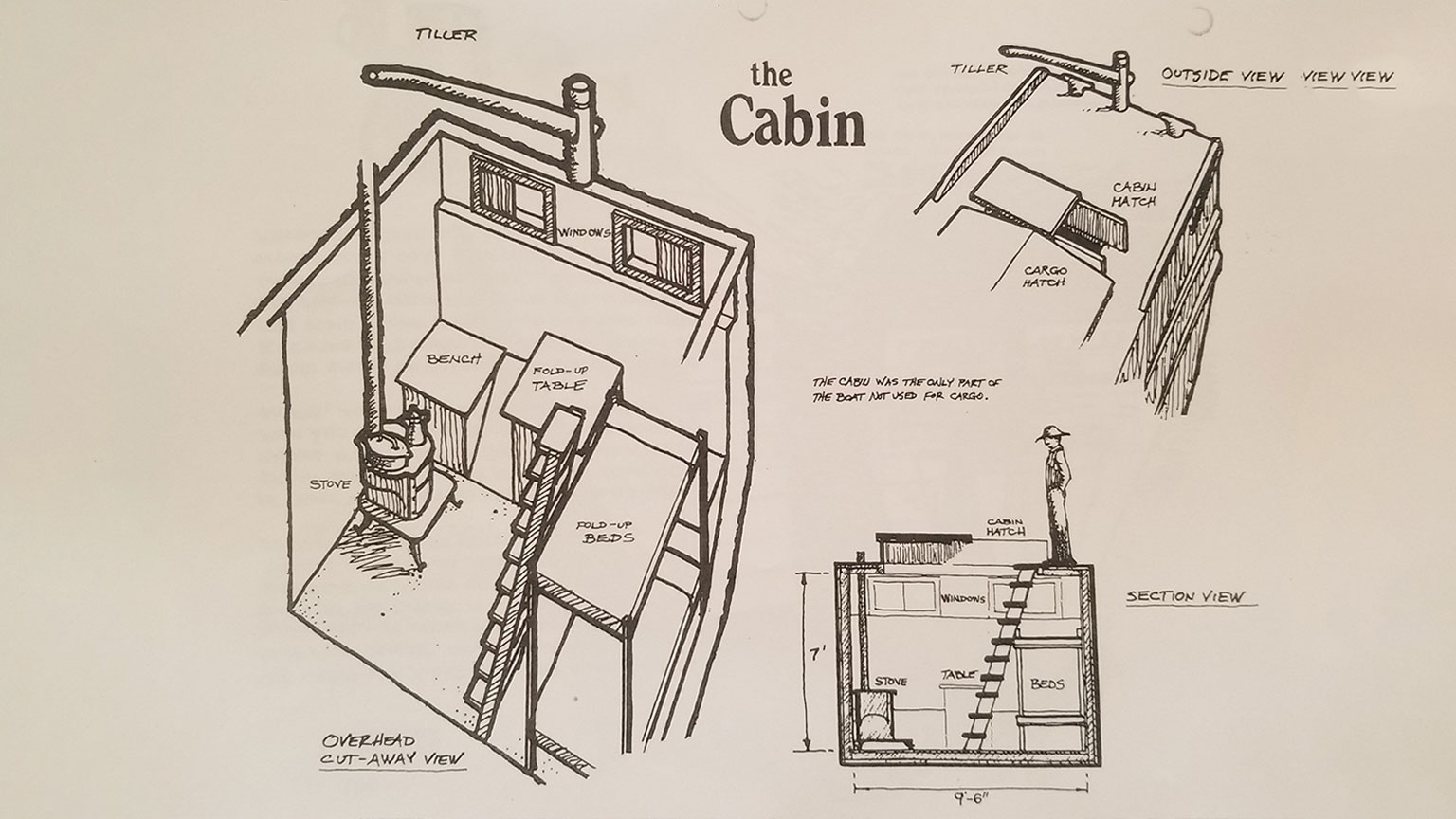 This picture shows the dimensions of the cabin, how someone would get into the cabin, and the standard furniture that was found in most cabins.