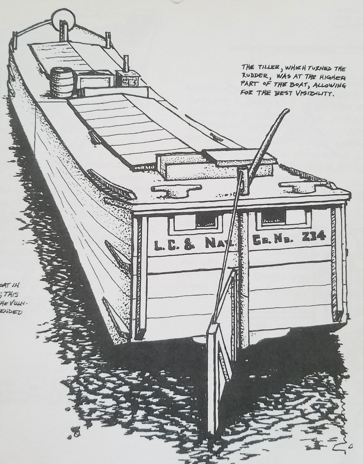 As you can see in this drawing the tiller was connected to the rudder and was the steering mechanism used to turn the boat.
