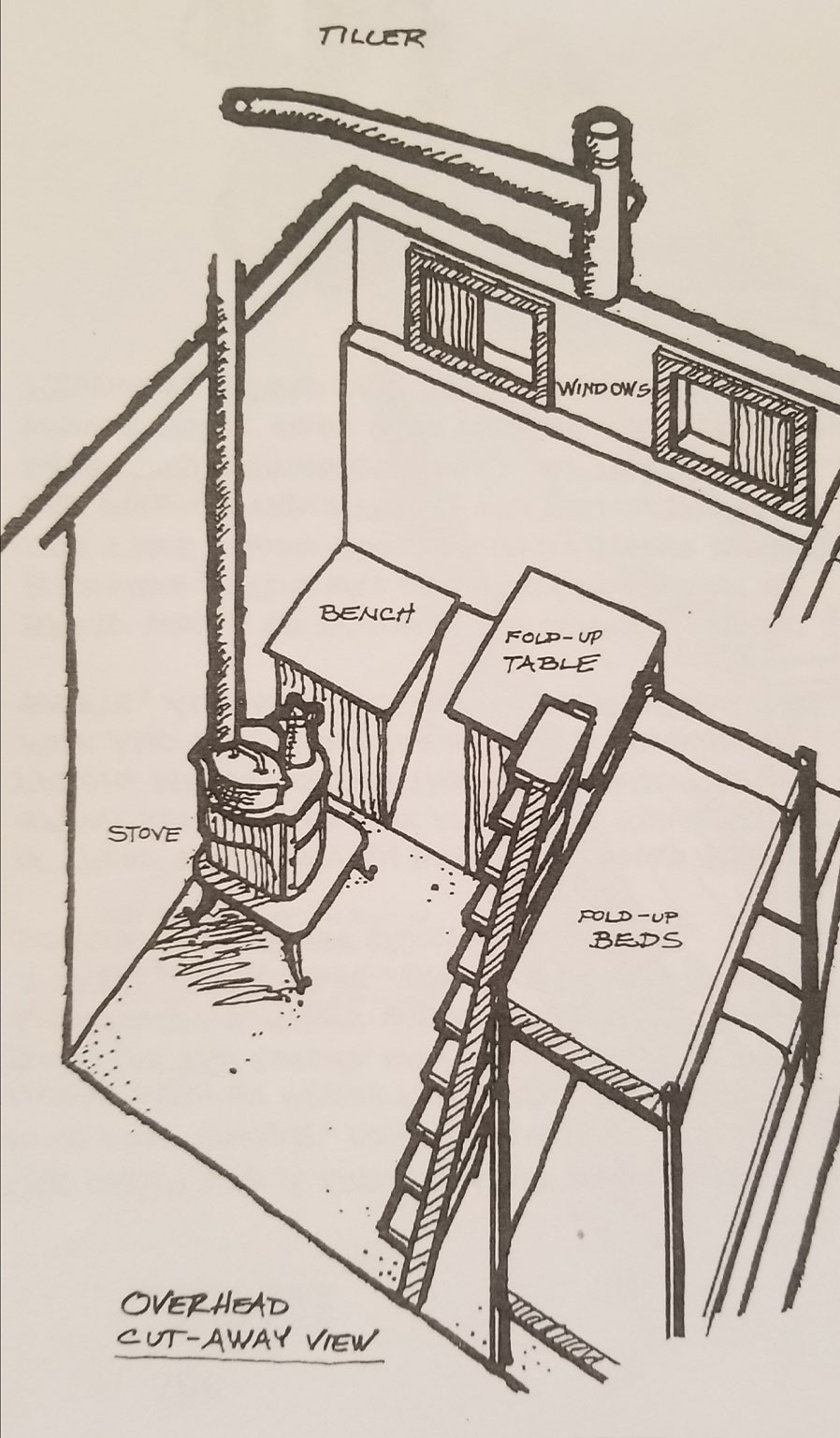 As you can see in this drawing the cabins were small and well organized.  It contained only what was needed; a stove, beds, a table and storage.